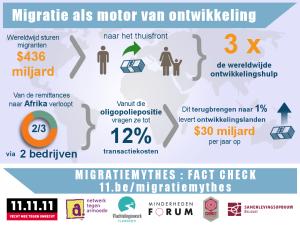 migratiemythe1-remittances